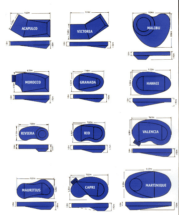 Pin Standard Pool Shapes On Pinterest